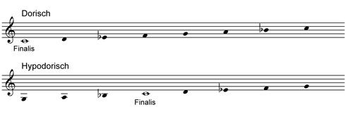 Modale Musik
